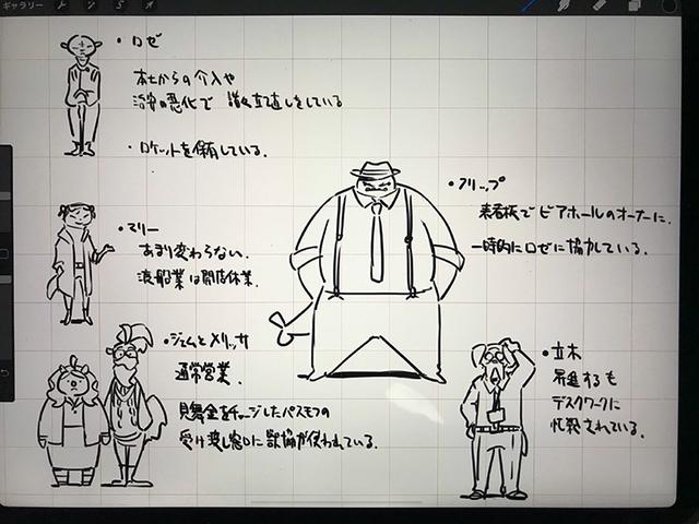 TV动画「BNA」主要角色的初期设定公开